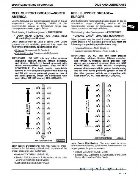 honda gx120 repair manual pdf