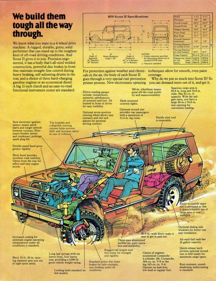 american champion scout parts manual