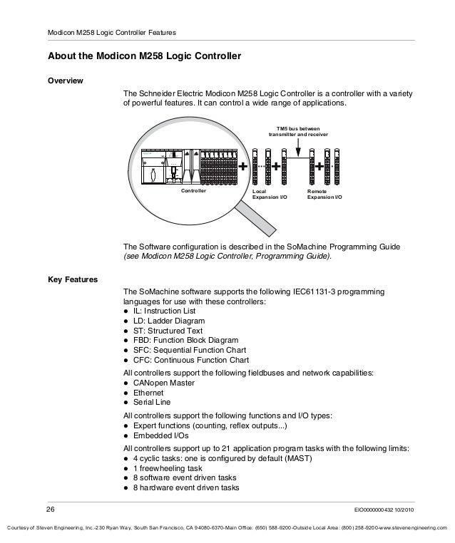 schneider rtc timmer user manual