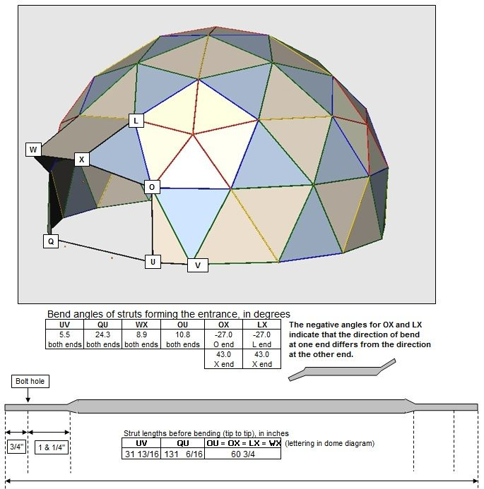manual for geo family6 tent