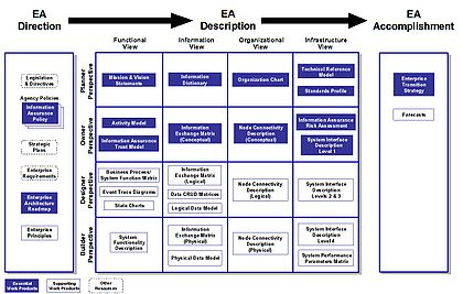 evaluating electronic and manual trust accounting systems