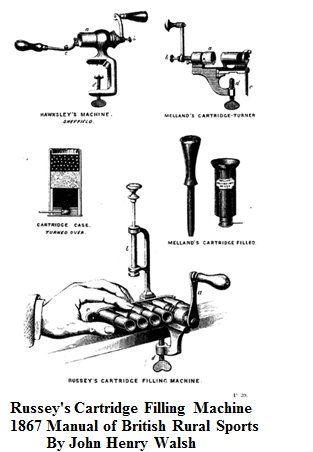 manual filling machine south africa