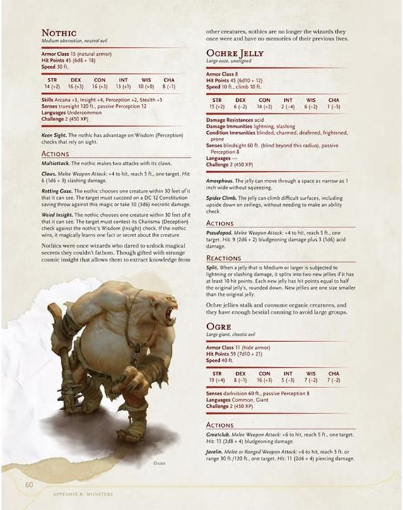 manual of undead dnd item