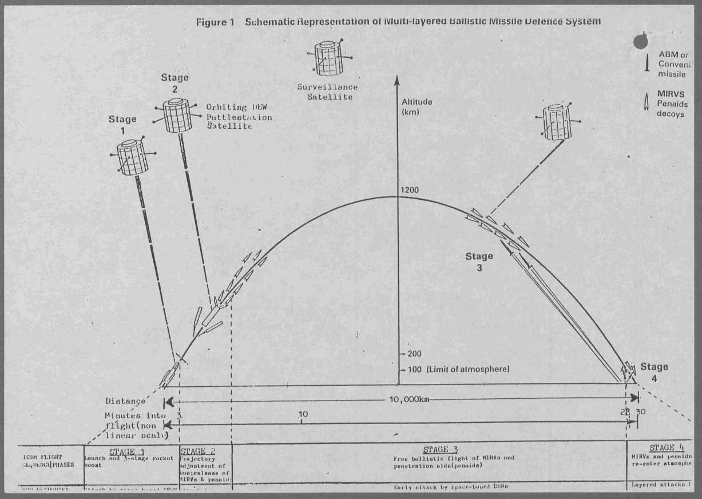 manual the path of defense