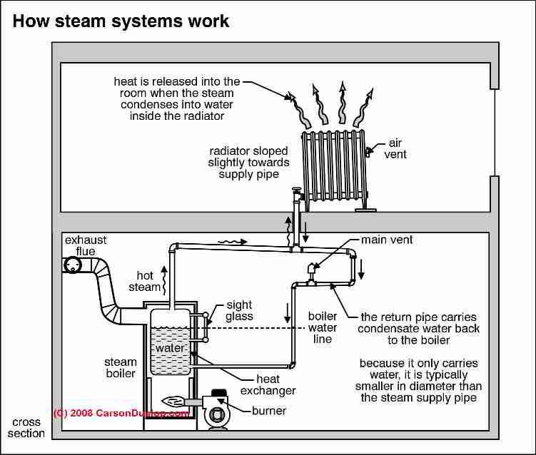 westinghouse electric stove top black ceramic manual